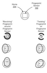 circulossensor